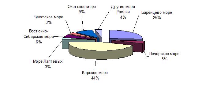 A_Fadeev_(Table-1)