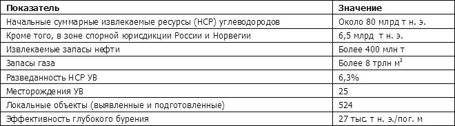 A_Fadeev_(Table-2)