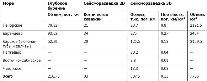 A_Fadeev_(Table-3)