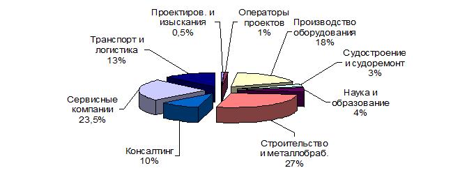 A_Fadeev_(Table-5)