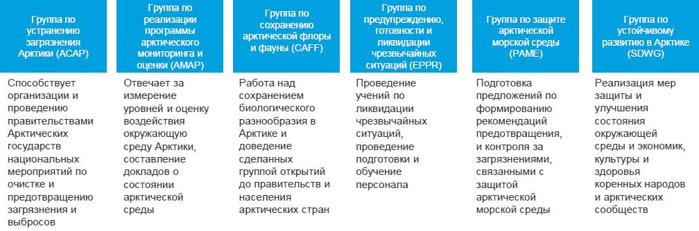 Deloitte_Table-03