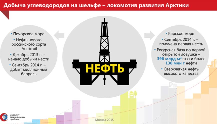 Regiony_Infografika_02_x868