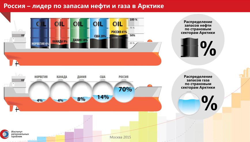 Regiony_Infografika_03_x868