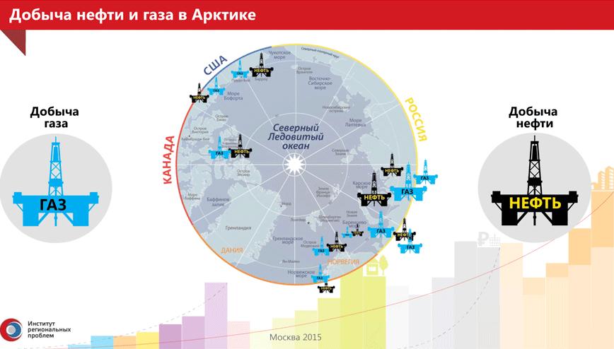 Regiony_Infografika_04_x868