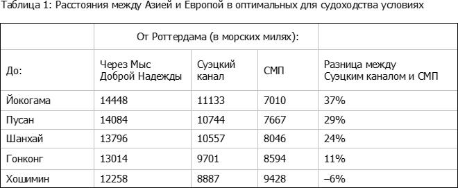 SMPvsSuez_Table_x660