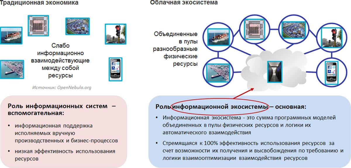 Infocom_v_Arktike_(infograf)_x1200