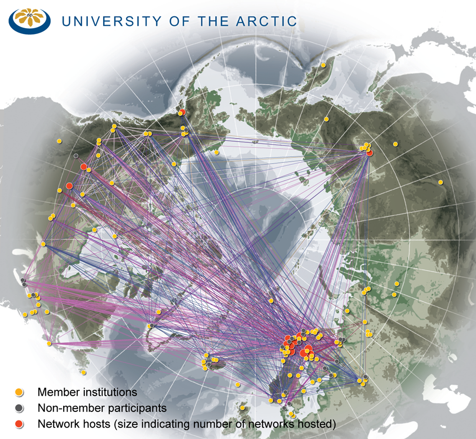 uarctic_thematic_networks_full