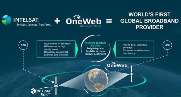 oneweb600