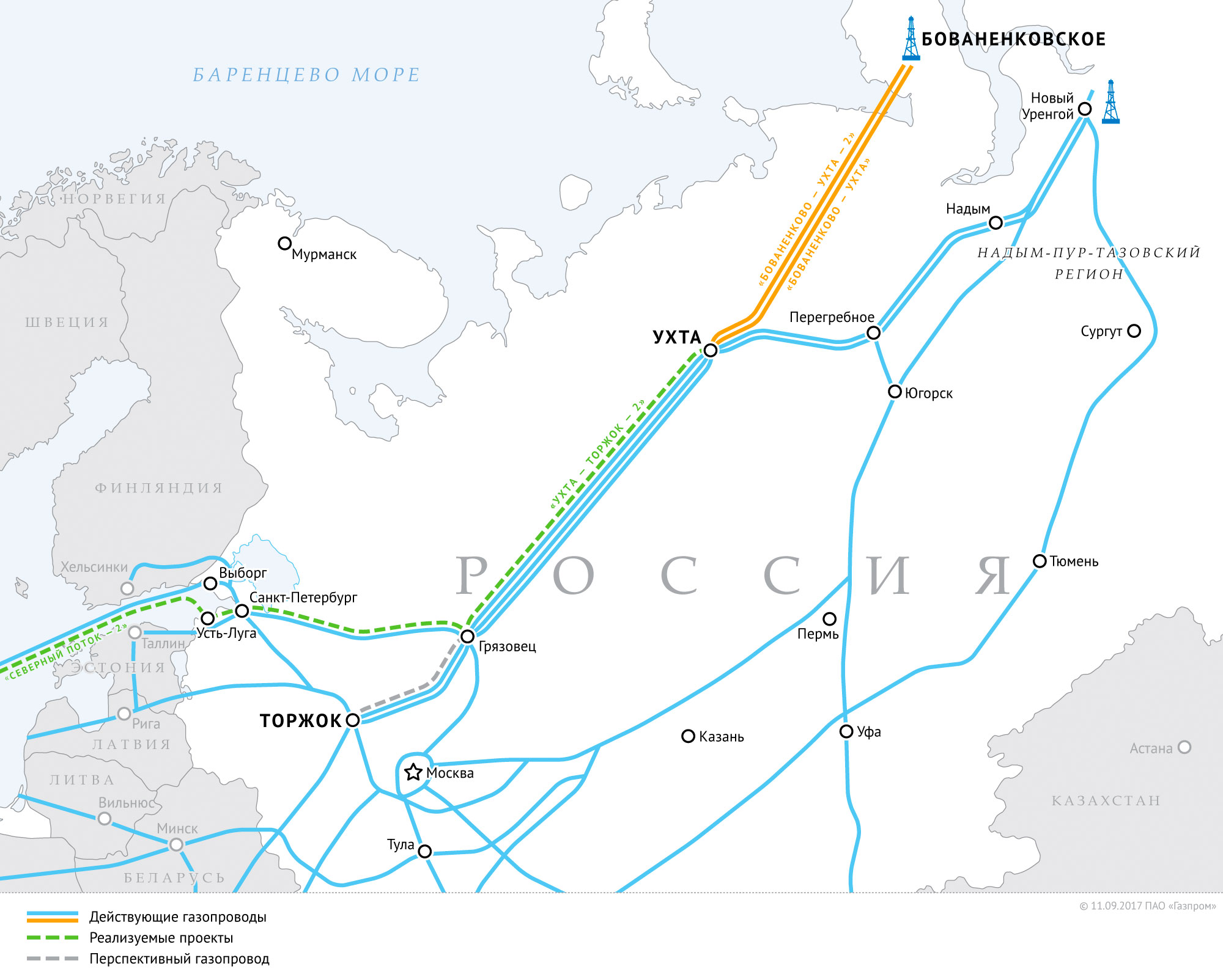 yamal.pipelines-gazprom