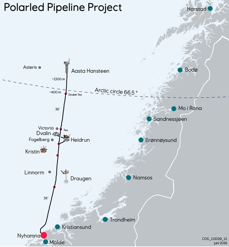 Polarled-Pipeline