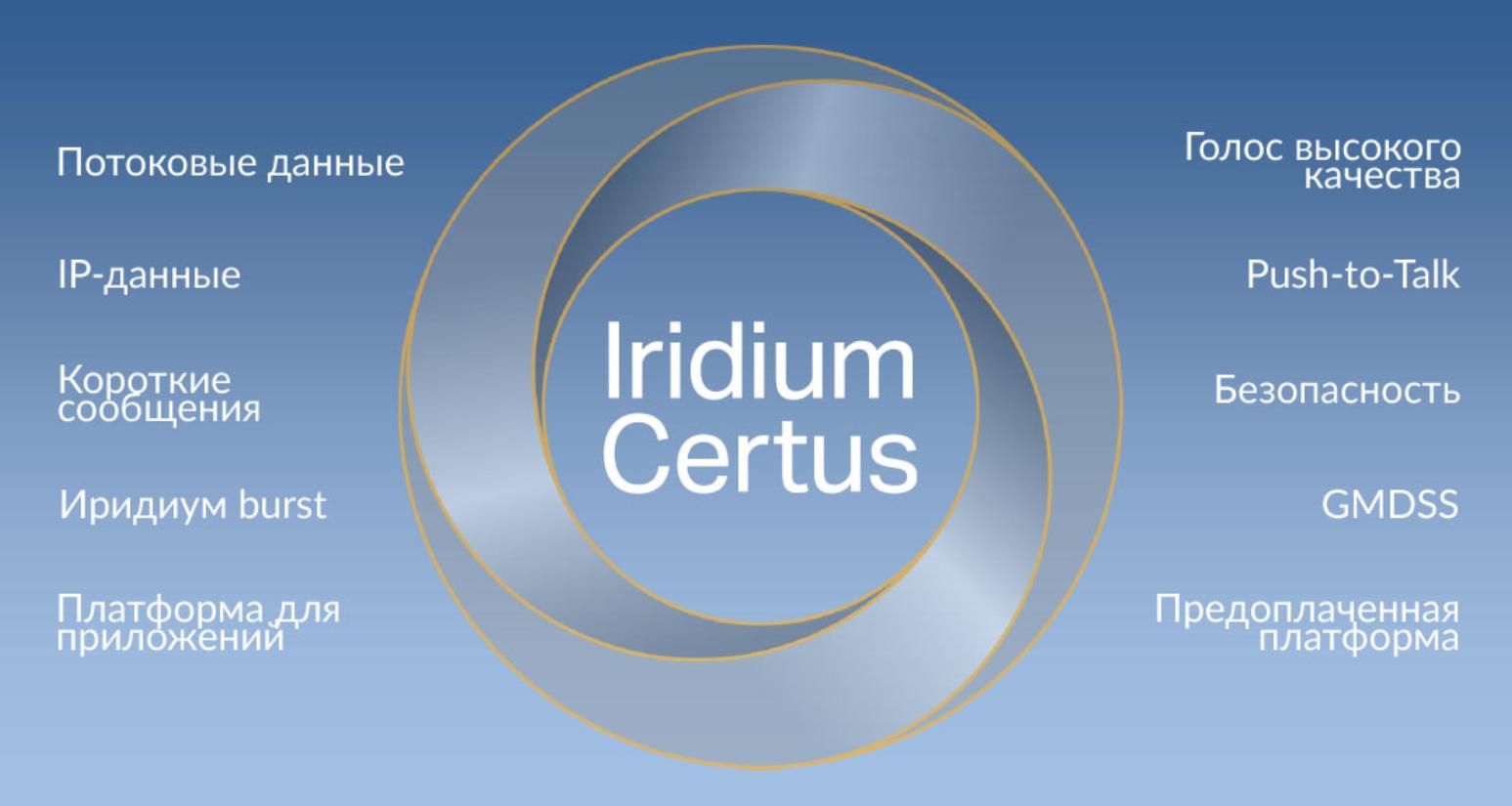 iridium certus1