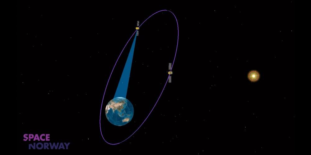 satellite.arctic-spacenorway